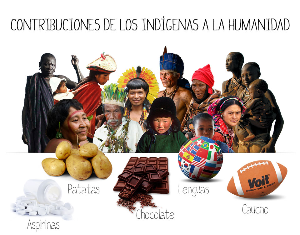 Tribal peoples' contributions to humanity